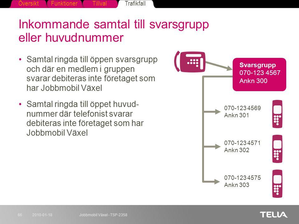 FunktionerTillvalTrafikfallÖversikt 2010-01-18Jobbmobil Växel - TSP-235866 Inkommande samtal till svarsgrupp eller huvudnummer Samtal ringda till öppe