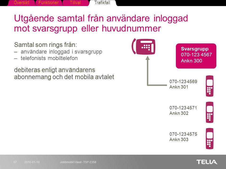 FunktionerTillvalTrafikfallÖversikt 2010-01-18Jobbmobil Växel - TSP-235867 Utgående samtal från användare inloggad mot svarsgrupp eller huvudnummer Sa