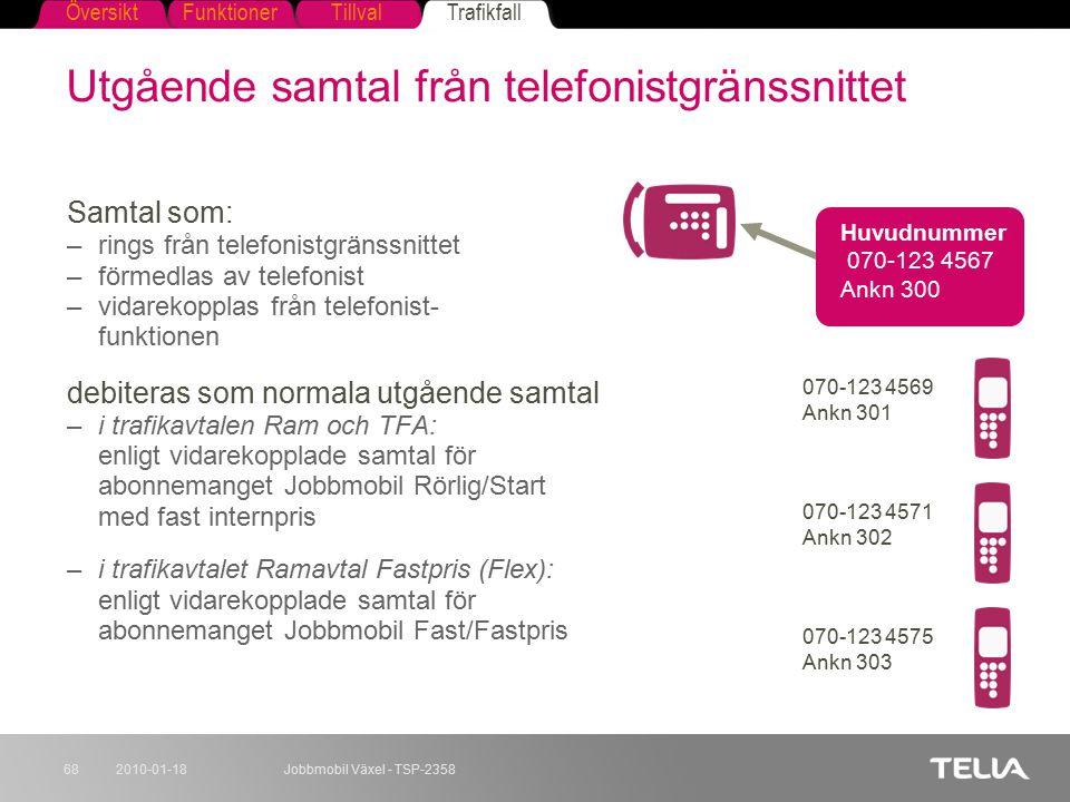 FunktionerTillvalTrafikfallÖversikt 2010-01-18Jobbmobil Växel - TSP-235868 Utgående samtal från telefonistgränssnittet Samtal som: –rings från telefon