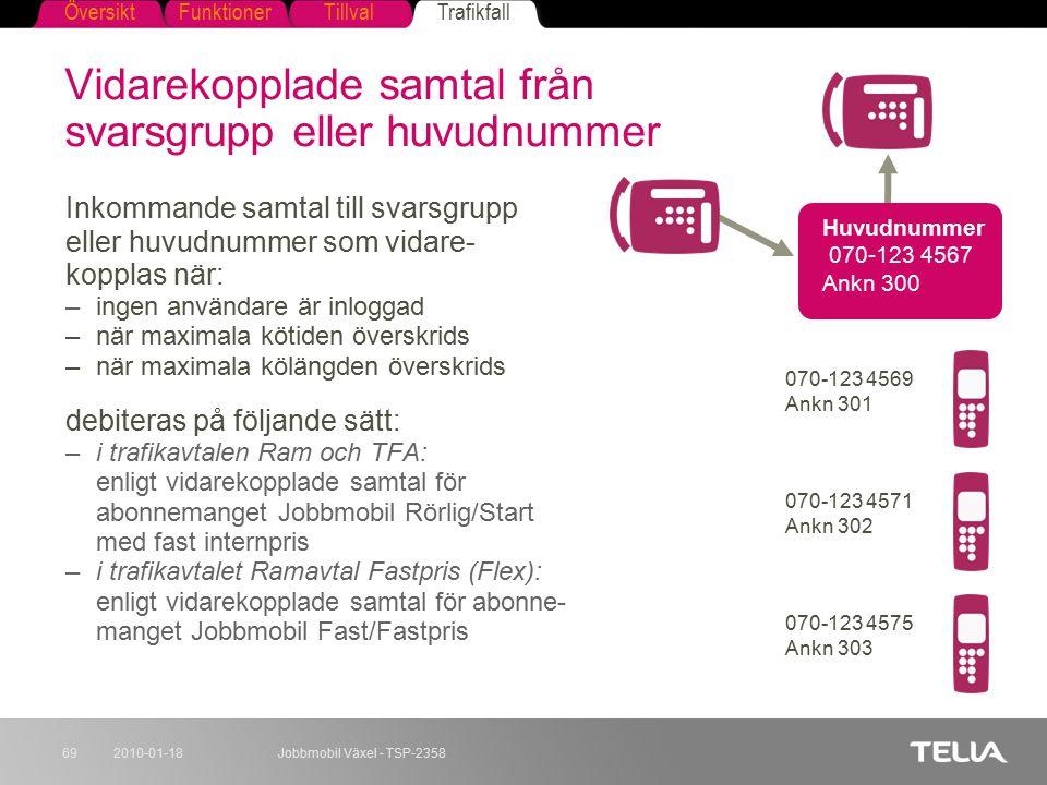FunktionerTillvalTrafikfallÖversikt 2010-01-18Jobbmobil Växel - TSP-235869 Vidarekopplade samtal från svarsgrupp eller huvudnummer Inkommande samtal t