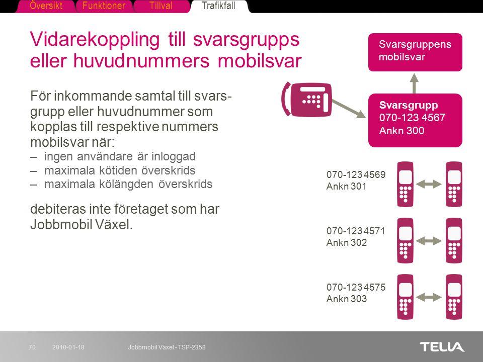 FunktionerTillvalTrafikfallÖversikt 2010-01-18Jobbmobil Växel - TSP-235870 Vidarekoppling till svarsgrupps eller huvudnummers mobilsvar För inkommande