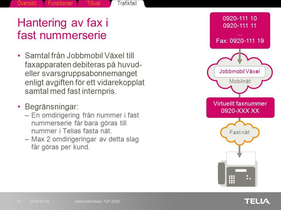 FunktionerTillvalTrafikfallÖversikt 2010-01-18Jobbmobil Växel - TSP-235872 Hantering av fax i fast nummerserie Samtal från Jobbmobil Växel till faxapp