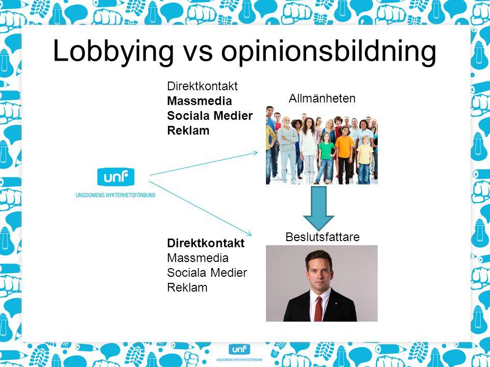 Lobbying vs opinionsbildning Direktkontakt Massmedia Sociala Medier Reklam Direktkontakt Massmedia Sociala Medier Reklam Allmänheten Beslutsfattare