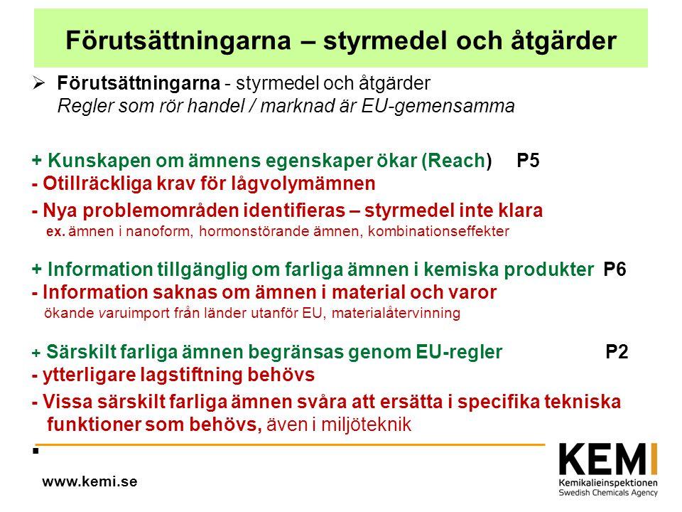 Förutsättningarna – styrmedel och åtgärder  Förutsättningarna - styrmedel och åtgärder Regler som rör handel / marknad är EU-gemensamma + Kunskapen om ämnens egenskaper ökar (Reach) P5 - Otillräckliga krav för lågvolymämnen - Nya problemområden identifieras – styrmedel inte klara ex.