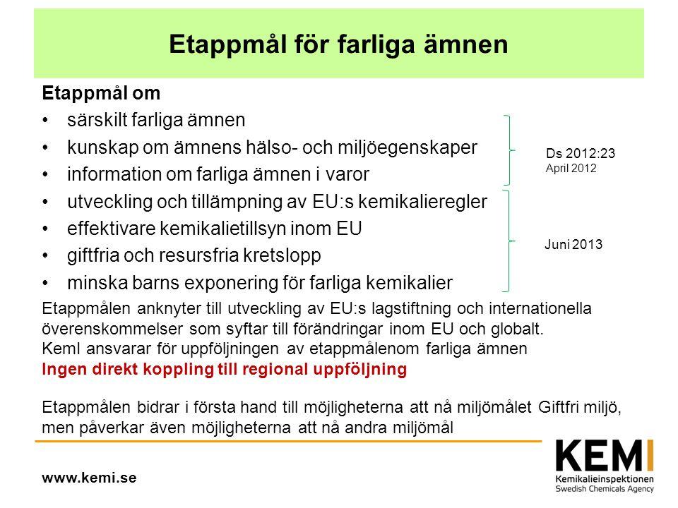 Etappmål för farliga ämnen Etappmål om särskilt farliga ämnen kunskap om ämnens hälso- och miljöegenskaper information om farliga ämnen i varor utveckling och tillämpning av EU:s kemikalieregler effektivare kemikalietillsyn inom EU giftfria och resursfria kretslopp minska barns exponering för farliga kemikalier Etappmålen anknyter till utveckling av EU:s lagstiftning och internationella överenskommelser som syftar till förändringar inom EU och globalt.
