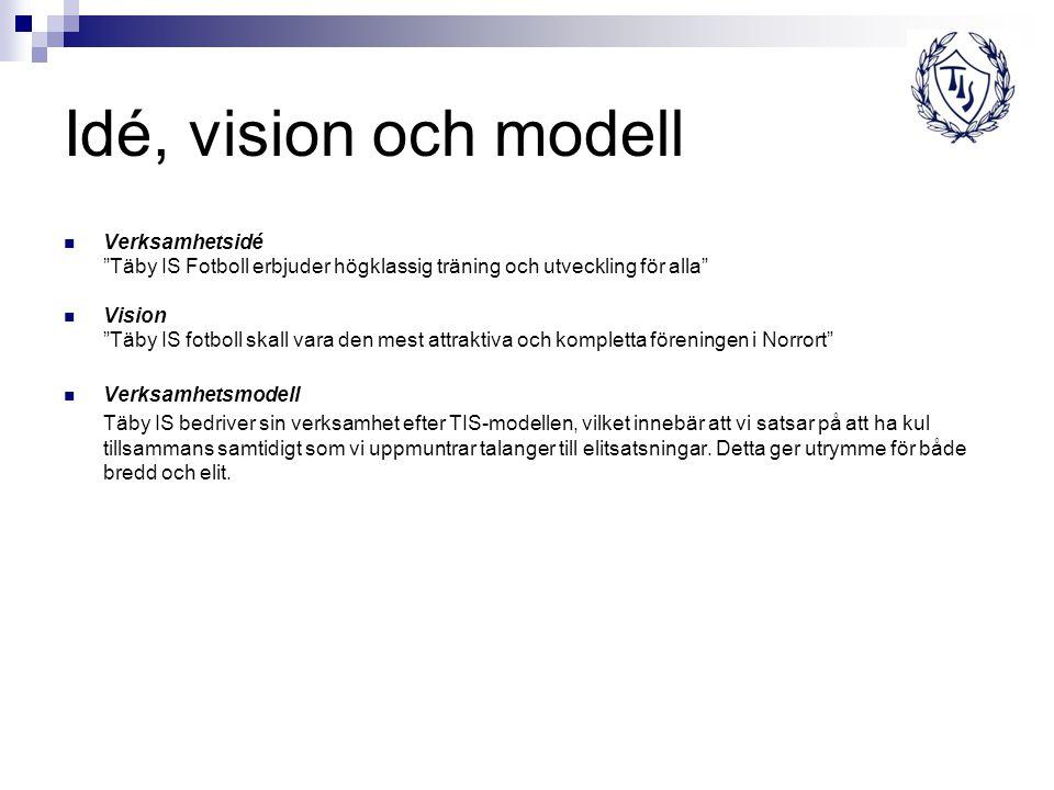 """Idé, vision och modell Verksamhetsidé """"Täby IS Fotboll erbjuder högklassig träning och utveckling för alla"""" Vision """"Täby IS fotboll skall vara den mes"""