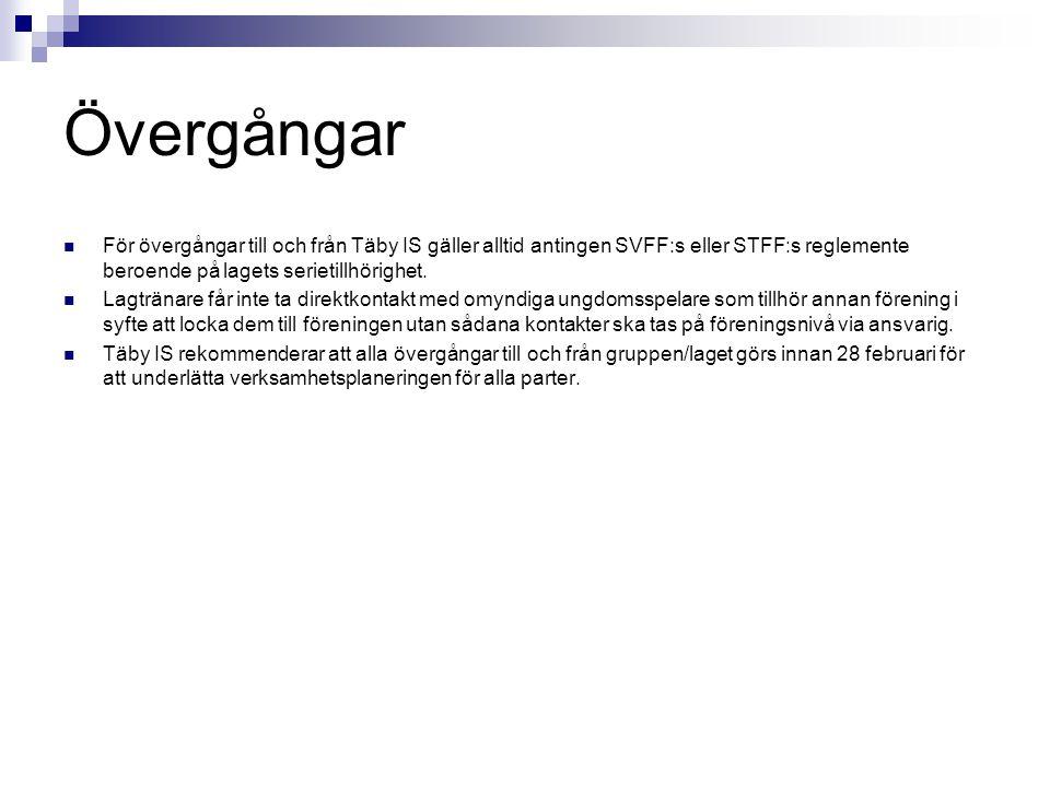 Övergångar För övergångar till och från Täby IS gäller alltid antingen SVFF:s eller STFF:s reglemente beroende på lagets serietillhörighet. Lagtränare