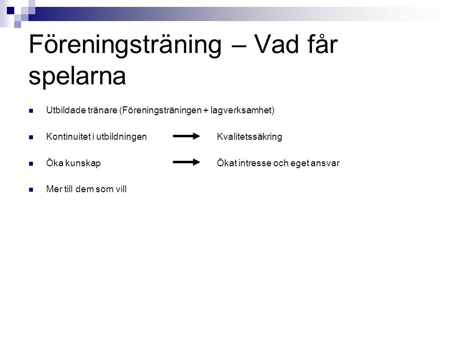 Föreningsträning – Vad får spelarna Utbildade tränare (Föreningsträningen + lagverksamhet) Kontinuitet i utbildningen Kvalitetssäkring Öka kunskap Öka