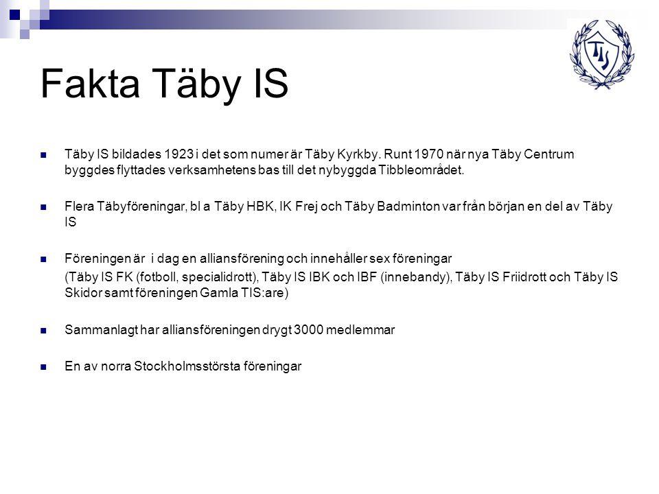 Fakta Täby IS Täby IS bildades 1923 i det som numer är Täby Kyrkby. Runt 1970 när nya Täby Centrum byggdes flyttades verksamhetens bas till det nybygg