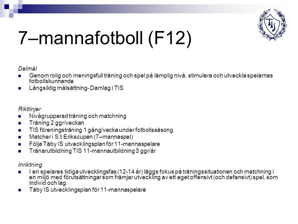 7–mannafotboll (F12) Delmål Genom rolig och meningsfull träning och spel på lämplig nivå, stimulera och utveckla spelarnas fotbollskunnande Långsiktig