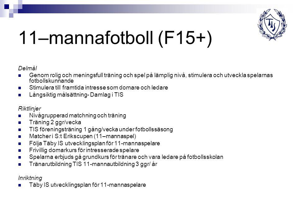 11–mannafotboll (F15+) Delmål Genom rolig och meningsfull träning och spel på lämplig nivå, stimulera och utveckla spelarnas fotbollskunnande Stimuler