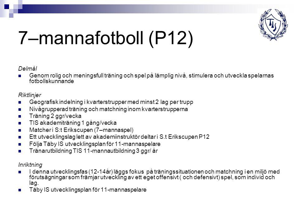 7–mannafotboll (P12) Delmål Genom rolig och meningsfull träning och spel på lämplig nivå, stimulera och utveckla spelarnas fotbollskunnande Riktlinjer