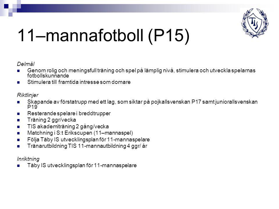 11–mannafotboll (P15) Delmål Genom rolig och meningsfull träning och spel på lämplig nivå, stimulera och utveckla spelarnas fotbollskunnande Stimulera