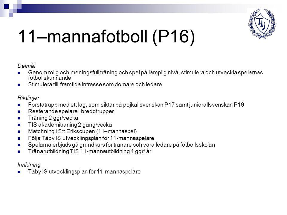 11–mannafotboll (P16) Delmål Genom rolig och meningsfull träning och spel på lämplig nivå, stimulera och utveckla spelarnas fotbollskunnande Stimulera