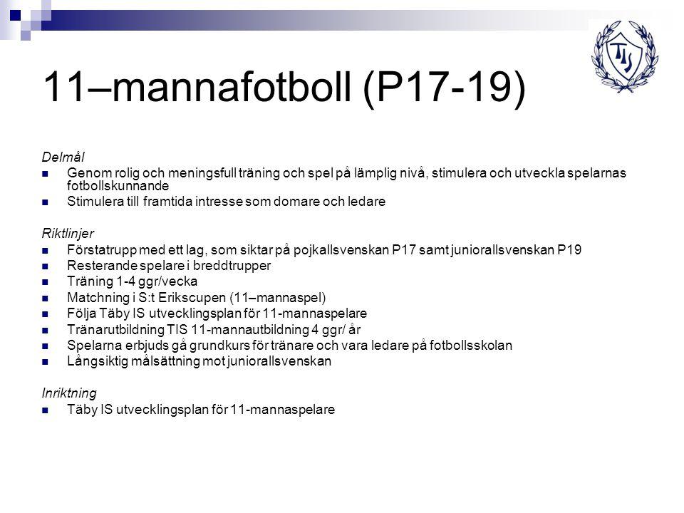 11–mannafotboll (P17-19) Delmål Genom rolig och meningsfull träning och spel på lämplig nivå, stimulera och utveckla spelarnas fotbollskunnande Stimul