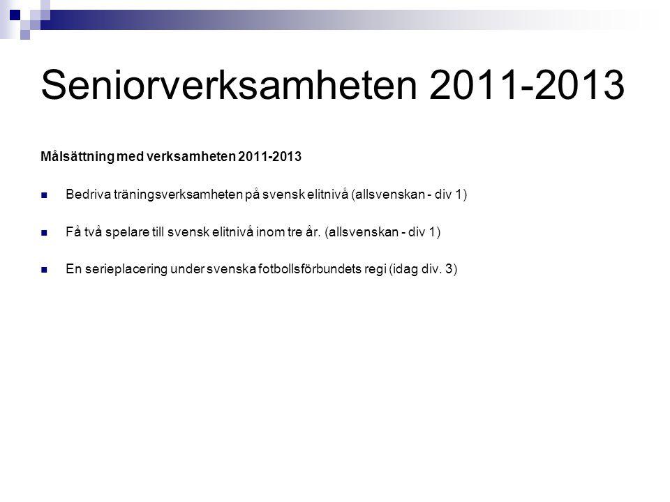 Seniorverksamheten 2011-2013 Målsättning med verksamheten 2011-2013 Bedriva träningsverksamheten på svensk elitnivå (allsvenskan - div 1) Få två spela