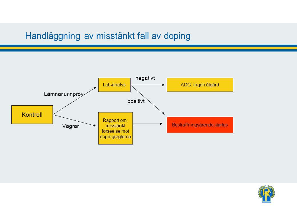 Handläggning av misstänkt fall av doping Kontroll Lämnar urinprov Vägrar Lab-analys Rapport om misstänkt förseelse mot dopingreglerna positivt negativt ADG: ingen åtgärd Bestraffningsärende startas