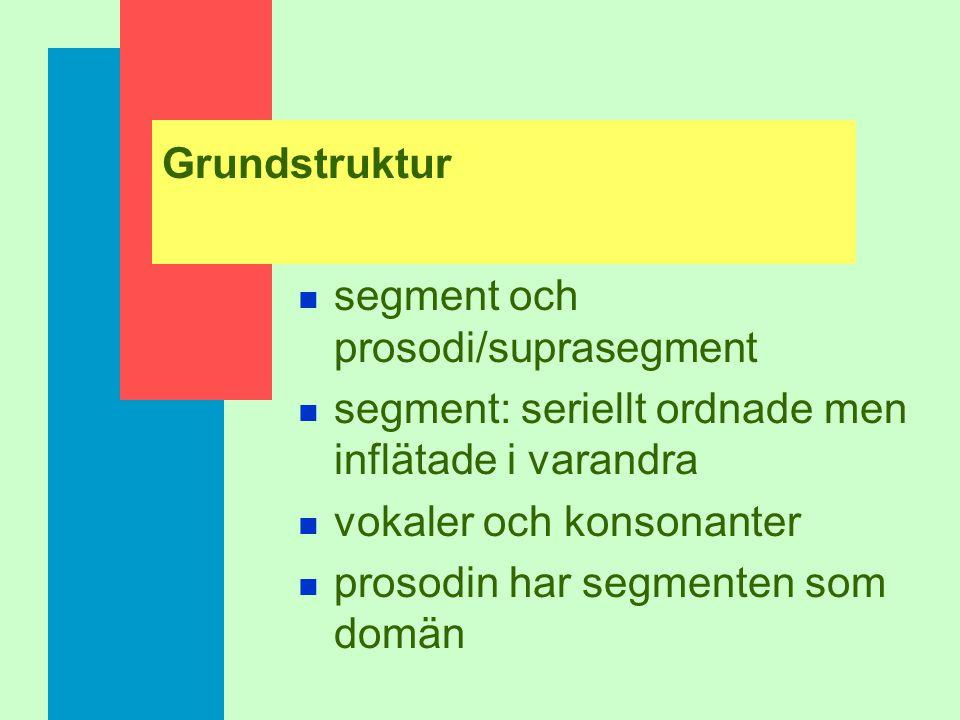 Konsonanter Indelning av språkljuden  vokaler och konsonanter  konsonanternas artikulationssätt och artikulationsställning  sekundära egenskaper
