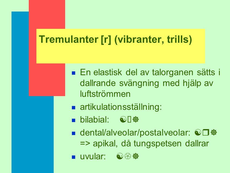 Nasaler: artikulationsställning Bilabial: [m] labiodental: [M] dental/alveolar/postalveolar: [n] retroflex: [÷] palatal: [ø] velar: [N] uvular: [²]