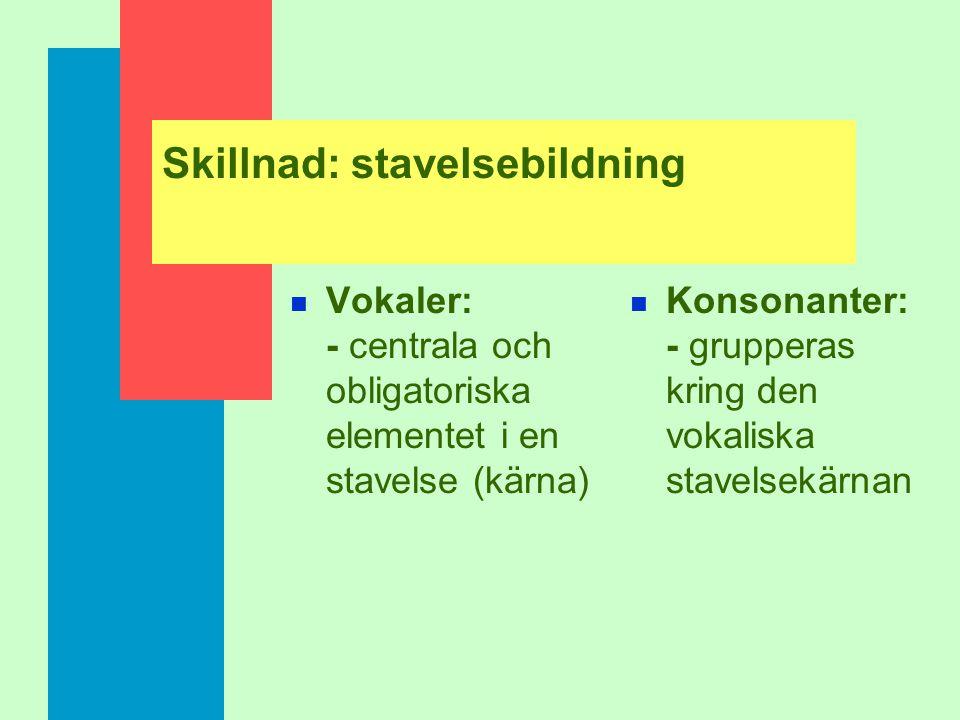 Skillnad: bildningssätt n Vokaler: - luftströmmen har fri väg genom svalget, munhålan och munöppningen - ingen trång passage som ger brus - stämbandst