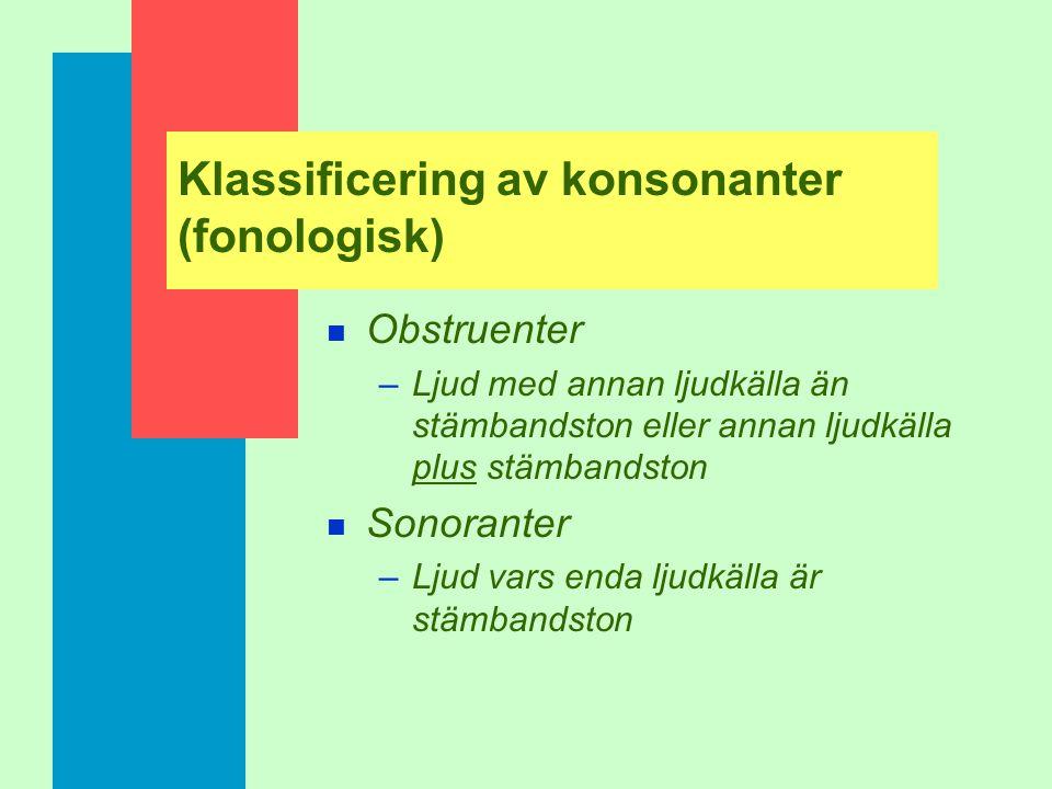 Skillnad: stavelsebildning n Vokaler: - centrala och obligatoriska elementet i en stavelse (kärna) n Konsonanter: - grupperas kring den vokaliska stav