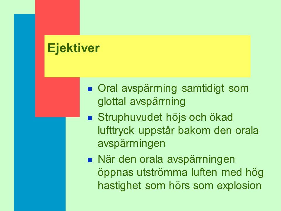 Implosiver: artikulationssätt Bilabial: [º] dental/alveolar: [ë] palatal: [×] velar: [©] uvular: [ý]