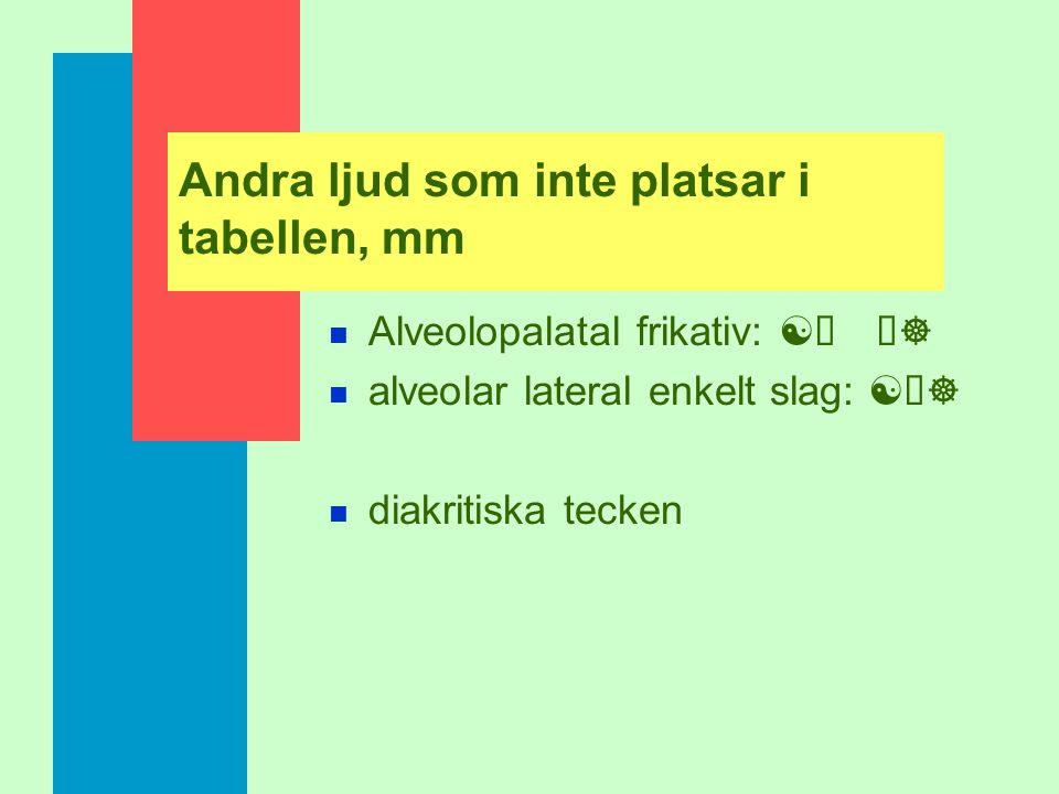 Mer exotiska ljud Tonlös epiglottal frikativ: [K] Tonande epiglottal frikativ: [¹] epiglottal klusil: [û]