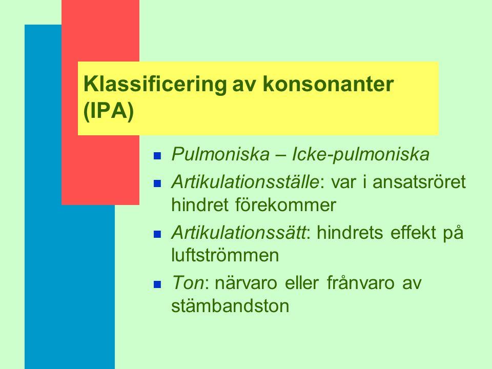 Klassificering av konsonanter (fonologisk) n Sonoranter –Nasaler [m], [n], [N]... –Lateraler [l], [ñ], [´]... –halvvokaler [w], [ç],... –tremulanter [