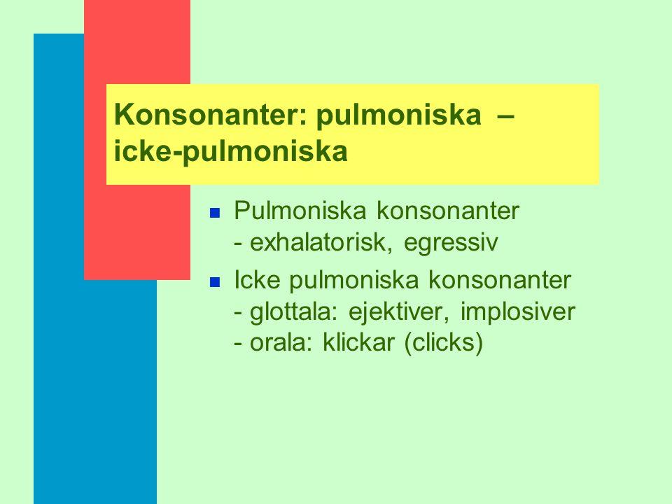 Klassificering av konsonanter (IPA) n Pulmoniska – Icke-pulmoniska n Artikulationsställe: var i ansatsröret hindret förekommer n Artikulationssätt: hi