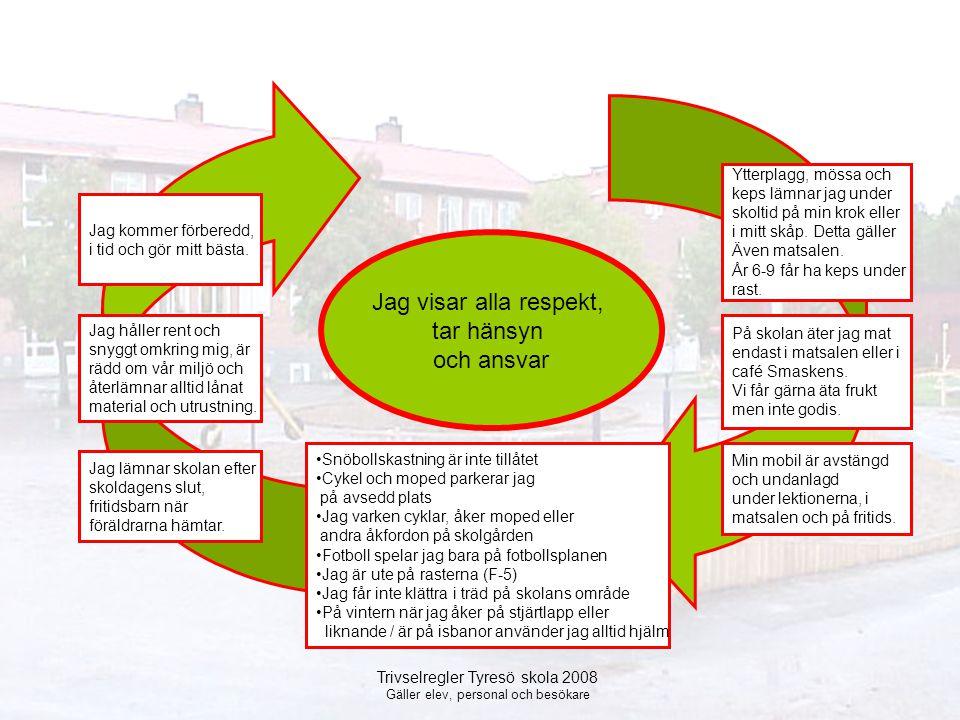 Trivselregler Tyresö skola 2008 Revideras varje HT Jag visar alla respekt, tar hänsyn och ansvar Jag kommer förberedd, i tid och gör mitt bästa. Jag h