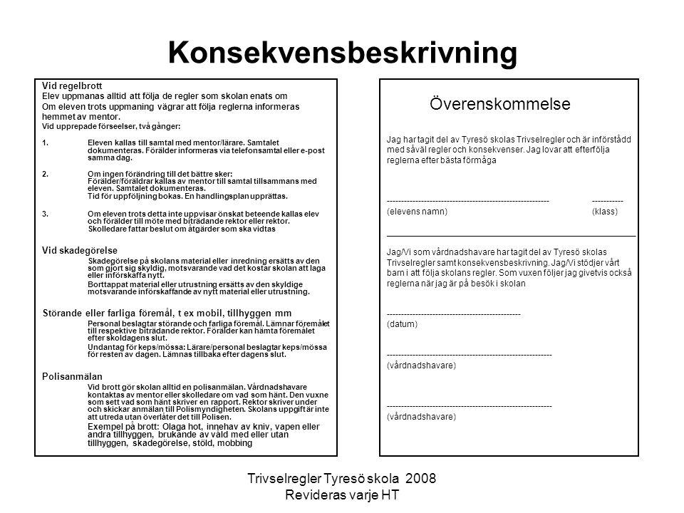 Trivselregler Tyresö skola 2008 Revideras varje HT Konsekvensbeskrivning Vid regelbrott Elev uppmanas alltid att följa de regler som skolan enats om O