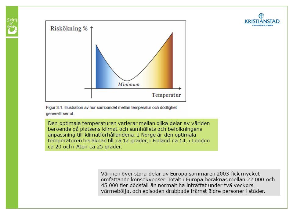 Den optimala temperaturen varierar mellan olika delar av världen beroende på platsens klimat och samhällets och befolkningens anpassning till klimatförhållandena.