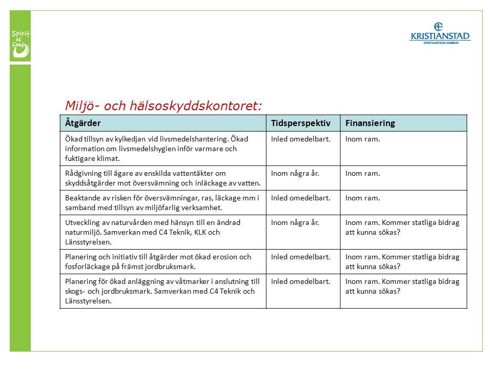 Miljö- och hälsoskyddskontoret: ÅtgärderTidsperspektivFinansiering Ökad tillsyn av kylkedjan vid livsmedelshantering.