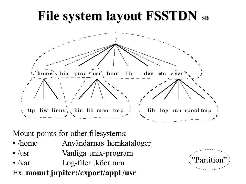 Filesystem, lite djupare SB / root-directory som innehåller alla andra directoryn .