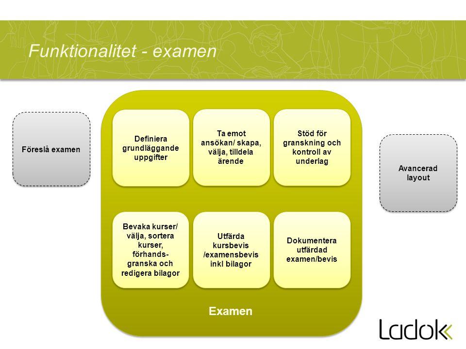 Examen Föreslå examen Avancerad layout Definiera grundläggande uppgifter Ta emot ansökan/ skapa, välja, tilldela ärende Bevaka kurser/ välja, sortera