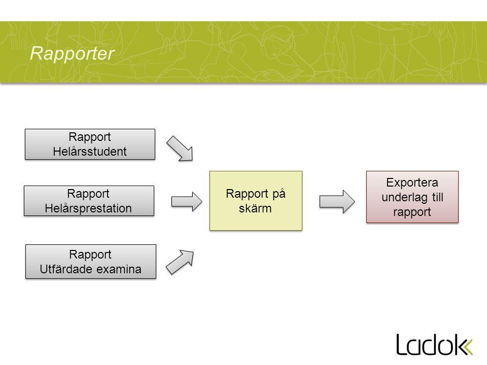 Rapporter Exportera underlag till rapport Rapport på skärm Rapport Helårsstudent Rapport Helårsstudent Rapport Utfärdade examina Rapport Utfärdade exa