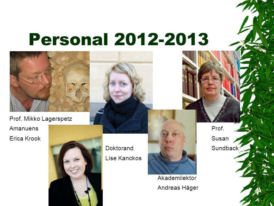 Personal 2012-2013 Prof. Mikko Lagerspetz Amanuens Prof. Erica KrookSusan Doktorand Sundback Lise Kanckos Akademilektor Andreas Häger