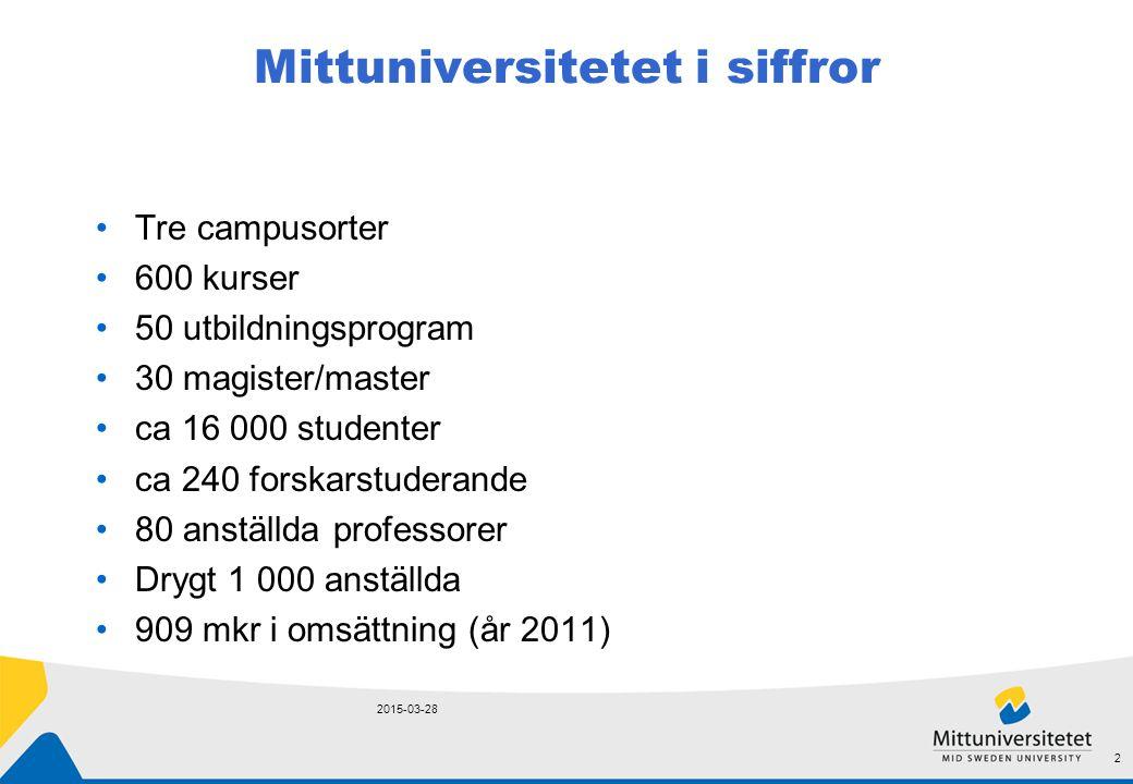 Mittuniversitetet i siffror Tre campusorter 600 kurser 50 utbildningsprogram 30 magister/master ca 16 000 studenter ca 240 forskarstuderande 80 anstäl