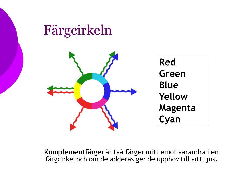Färgcirkeln Komplementfärger är två färger mitt emot varandra i en färgcirkel och om de adderas ger de upphov till vitt ljus. Red Green Blue Yellow Ma