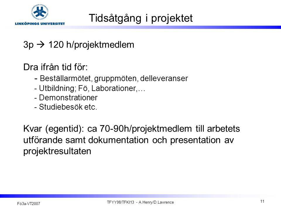 Fö3a-VT2007 TFYY98/TFKI13 - A.Henry/D.Lawrence 11 Tidsåtgång i projektet 3p  120 h/projektmedlem Dra ifrån tid för: - Beställarmötet, gruppmöten, delleveranser - Utbildning; Fö, Laborationer,… - Demonstrationer - Studiebesök etc.