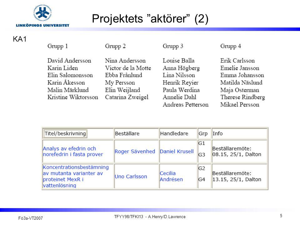 Fö3a-VT2007 TFYY98/TFKI13 - A.Henry/D.Lawrence 5 Projektets aktörer (2) KA1