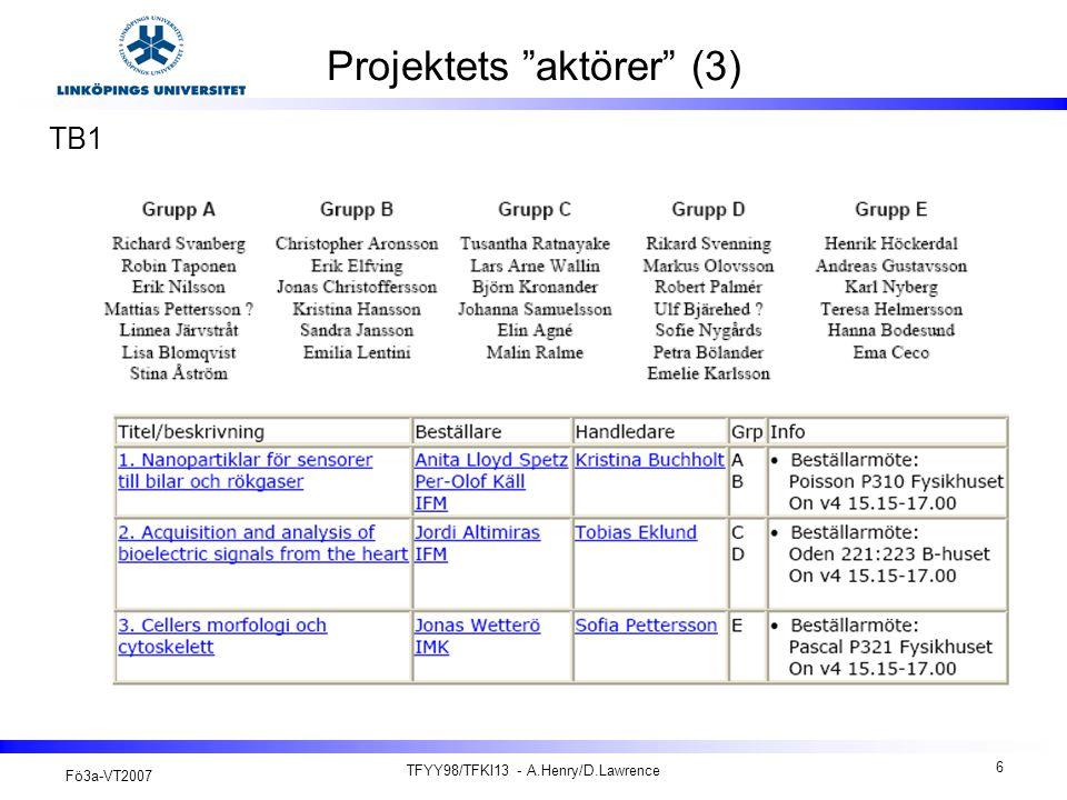 Fö3a-VT2007 TFYY98/TFKI13 - A.Henry/D.Lawrence 6 Projektets aktörer (3) TB1