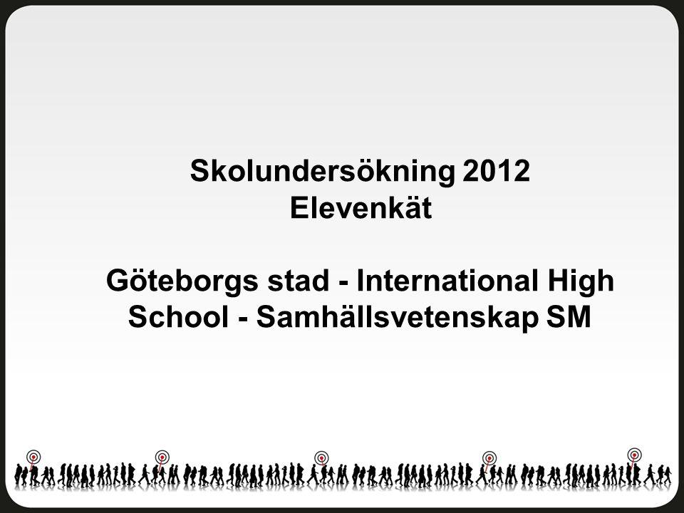 Delaktighet och inflytande Göteborgs stad - International High School - Samhällsvetenskap SM Antal svar: 24 av 55 elever Svarsfrekvens: 44 procent