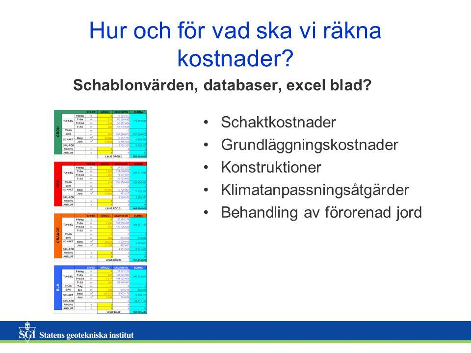 Checklista flödesschema byggnader