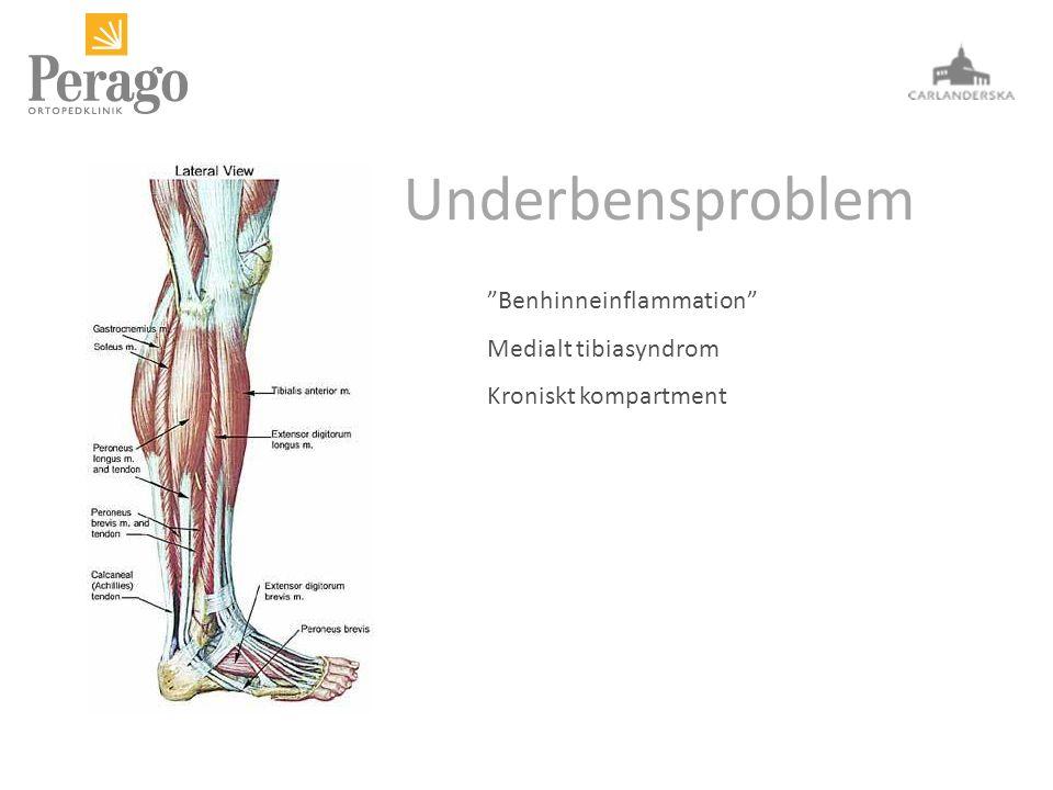 "Underbensproblem ""Benhinneinflammation"" Medialt tibiasyndrom Kroniskt kompartment"