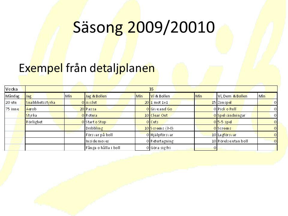 Säsong 2009/20010 Exempel från detaljplanen