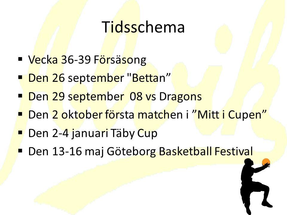 Tidsschema  Vecka 36-39 Försäsong  Den 26 september Bettan  Den 29 september 08 vs Dragons  Den 2 oktober första matchen i Mitt i Cupen  Den 2-4 januari Täby Cup  Den 13-16 maj Göteborg Basketball Festival