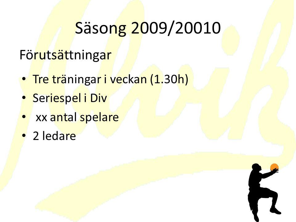 Säsong 2009/20010 Tre träningar i veckan (1.30h) Seriespel i Div xx antal spelare 2 ledare Förutsättningar