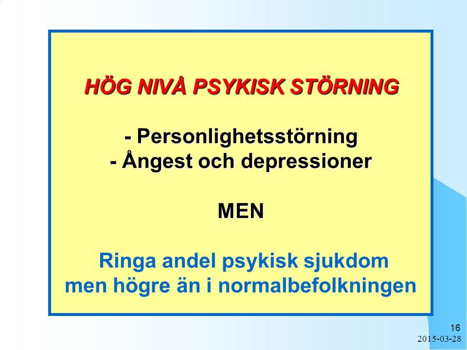 2015-03-28 16 HÖG NIVÅ PSYKISK STÖRNING - Personlighetsstörning - Ångest och depressioner MEN HÖG NIVÅ PSYKISK STÖRNING - Personlighetsstörning - Ångest och depressioner MEN Ringa andel psykisk sjukdom men högre än i normalbefolkningen