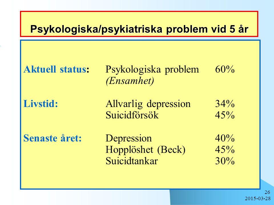 2015-03-28 26 Psykologiska/psykiatriska problem vid 5 år Aktuell status: Psykologiska problem60% (Ensamhet) Livstid:Allvarlig depression34% Suicidförsök45% Senaste året:Depression40% Hopplöshet (Beck)45% Suicidtankar30%